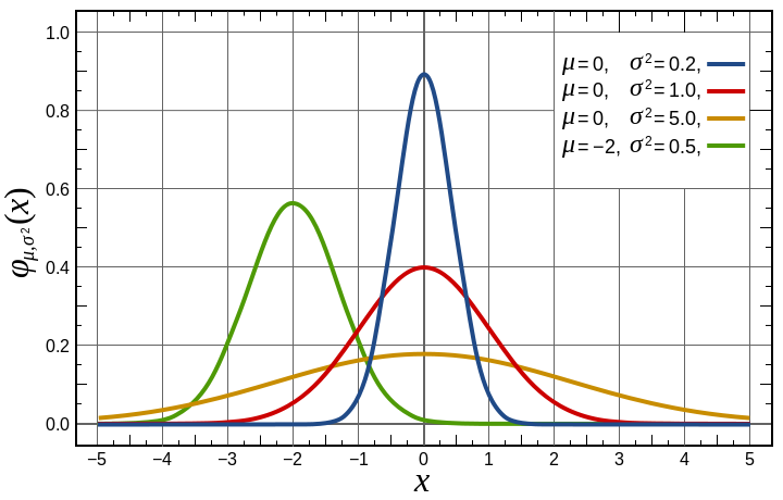 Probability Density Function.png